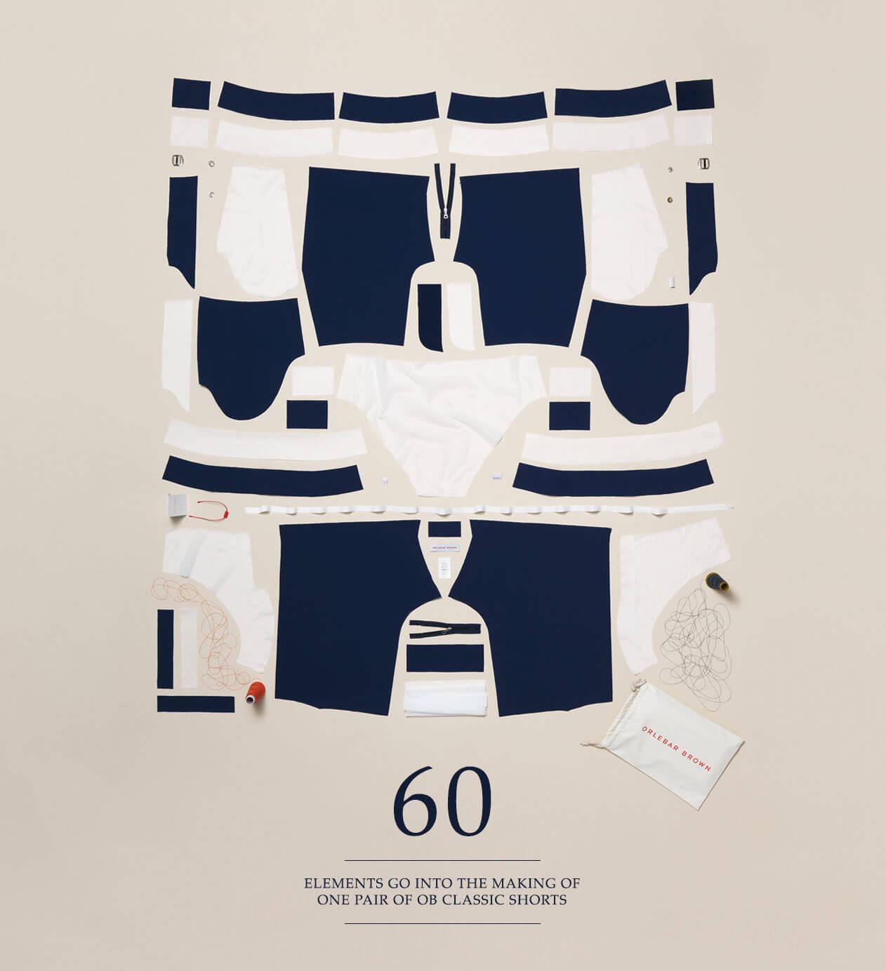 der traditionell geschnittene Hosenblock